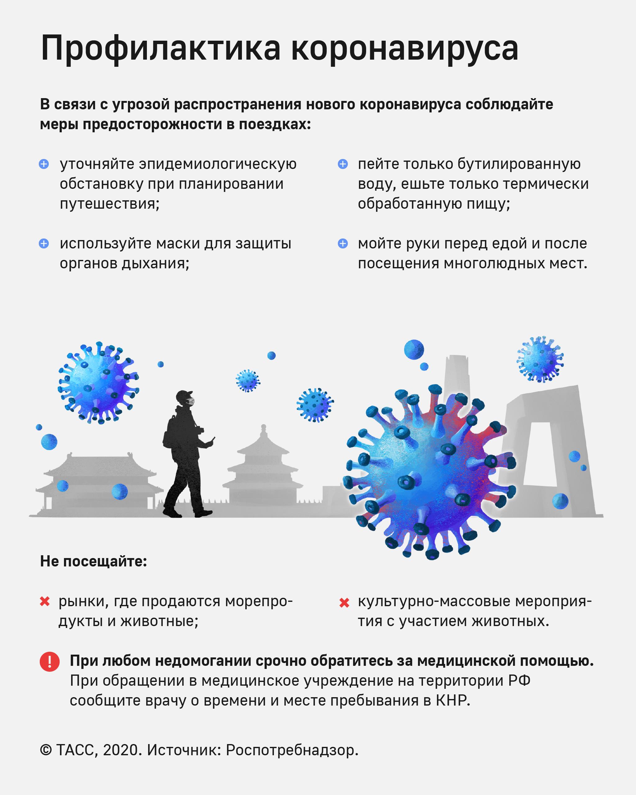 Профилактика коронавируса в поездках